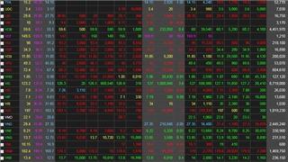 Chứng khoán ngày 26/4: FRT chào sàn trong ngày thị trường bán tháo ồ ạt