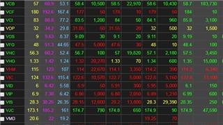 Chứng khoán ngày 22/6: Nhiều mã lớn tăng giá trở lại, VN-Index hồi phục mốc 980 điểm