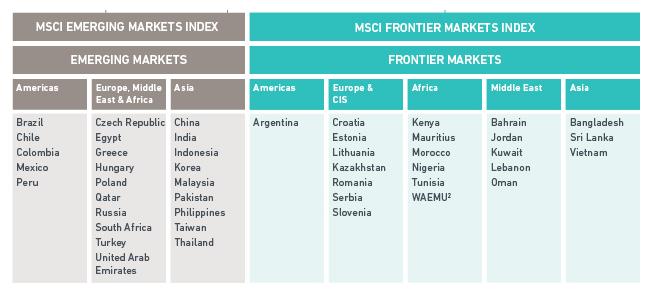 Chuyên gia lạc quan về triển vọng nâng hạng thị trường chứng khoán Việt Nam 1