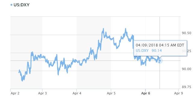 Tỷ giá hôm nay 9/4: Nhiều ngân hàng tiếp tục giảm giá đồng USD 2