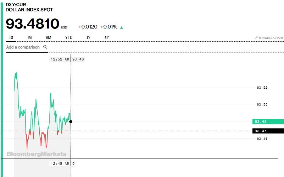 Tỷ giá hôm nay 18/5: Nhiều ngân hàng đồng loạt tăng giá USD 2