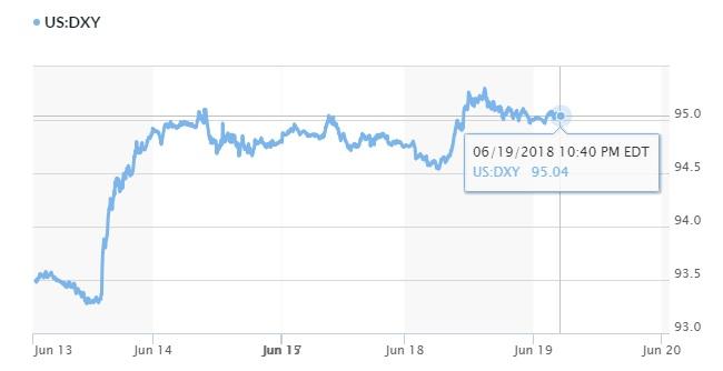 Tỷ giá hôm nay 20/9: Ngân hàng tăng vọt giá USD 2