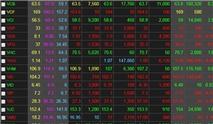 Chứng khoán ngày 13/8: Có cả lượng và chất, VN-Index tiệm cận mốc 980 điểm