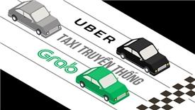 'Nghị định 86 sẽ tạo công bằng cho taxi công nghệ và truyền thống'