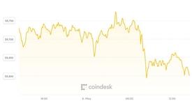 Bitcoin và tiền ảo đỏ rực sau nhận định của tỷ phú Warren Buffett