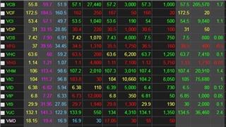 Chứng khoán ngày 18/7: 'Nhiên liệu' dồi dào, VN-Index tăng 21 điểm