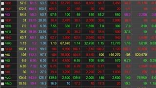 Chứng khoán ngày 19/7: MSN, VJC giúp VN-Index ghi nhận phiên tăng điểm thứ 6
