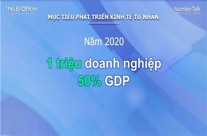 Phát triển kinh tế tư nhân: Đến 2020 có 1 triệu doanh nghiệp, góp 50% GDP
