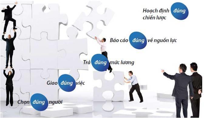 Nhà quản trị khác nhà quản lý như thế nào?
