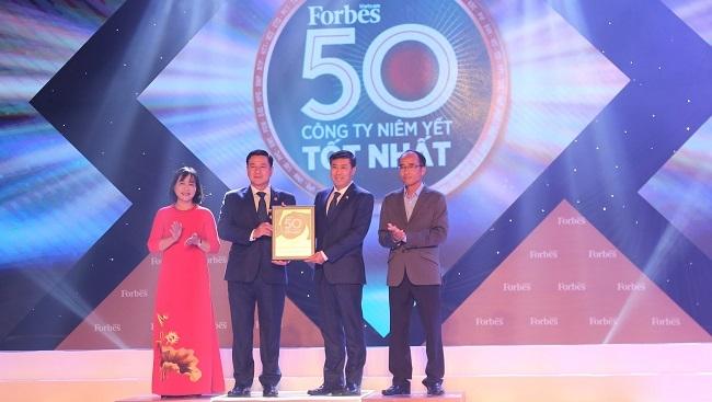 HDBank vào Top 50 Công ty niêm yết tốt nhất năm 2020