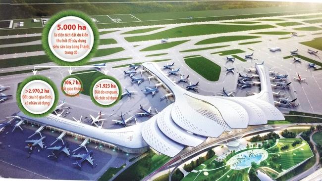 Hé lộ kế hoạch giải phóng mặt bằng sân bay Long Thành