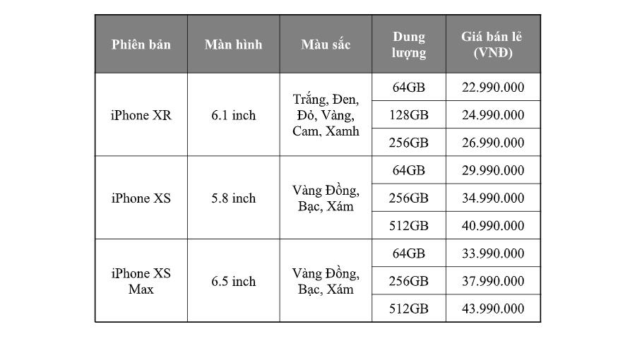 iPhone XS, XS Max, XR chính hãng bán ra trên toàn quốc