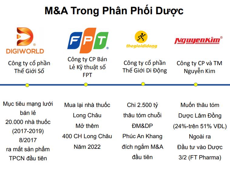 Thách thức của thị trường dược phẩm 5,2 tỷ USD tại Việt Nam 1