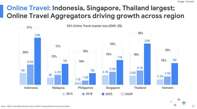 Nền kinh tế số Việt Nam thay đổi thế nào trước làn sóng cách mạng 4.0? 1
