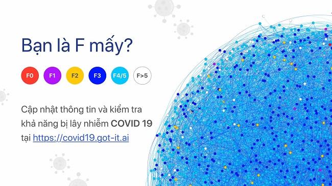 Việt Nam đã có ứng dụng kiểm tra lây nhiễm Covid-19