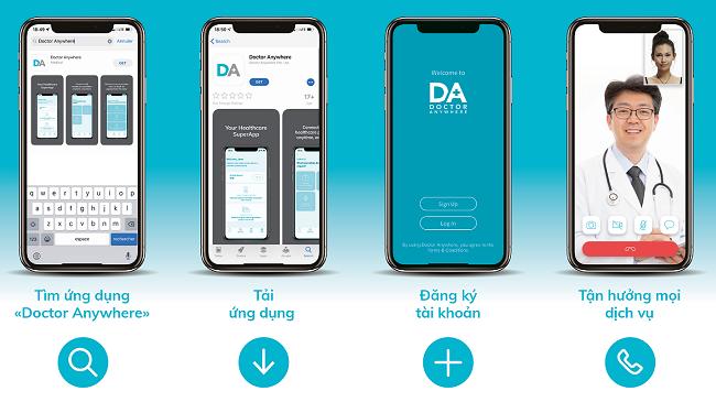 Công nghệ sẽ nâng tầm dịch vụ y tế tại Việt Nam 1