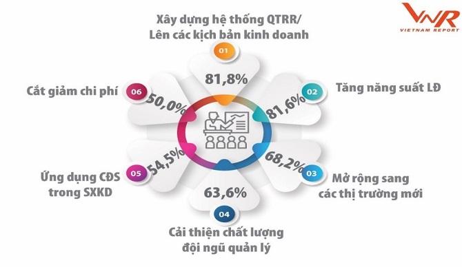 Thị trường chuyển đổi số Việt Nam: Thời tới cản không nổi 2
