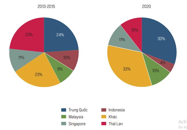 Việt Nam trong mắt nhà đầu tư nước ngoài 1
