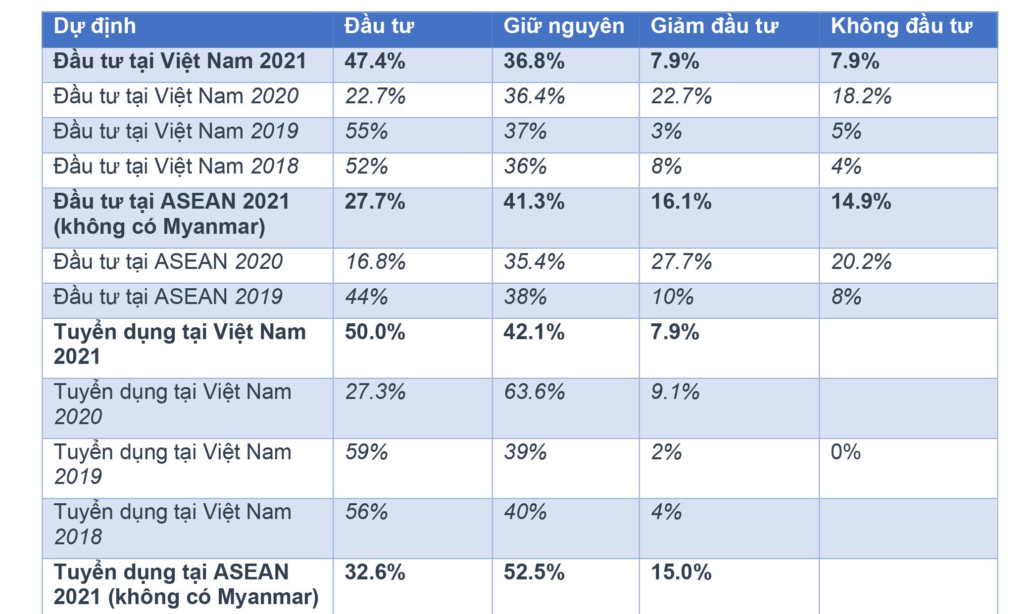 Nhiều doanh nghiệp Đức muốn mở rộng kinh doanh tại Việt Nam