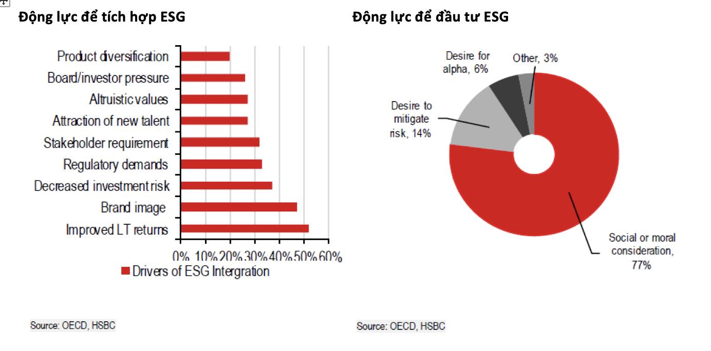 Yếu tố giúp Việt Nam duy trì sức hấp dẫn với nhà đầu tư ngoại