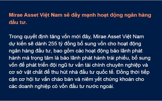 Tham vọng của Mirae Asset Việt Nam 11