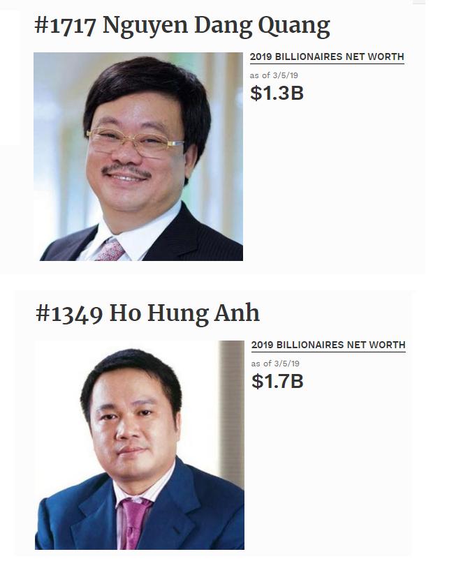 Bộ đôi Hồ Hùng Anh, Nguyễn Đăng Quang trở thành tỷ phú
