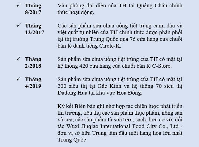 Tập đoàn TH hợp tác chiến lược với nhà nhập khẩu và phân phối hàng đầu Trung Quốc