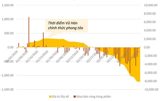 VCFA: Chứng khoán Việt Nam là điểm đến hấp dẫn với dòng tiền ngoại sau đại dịch