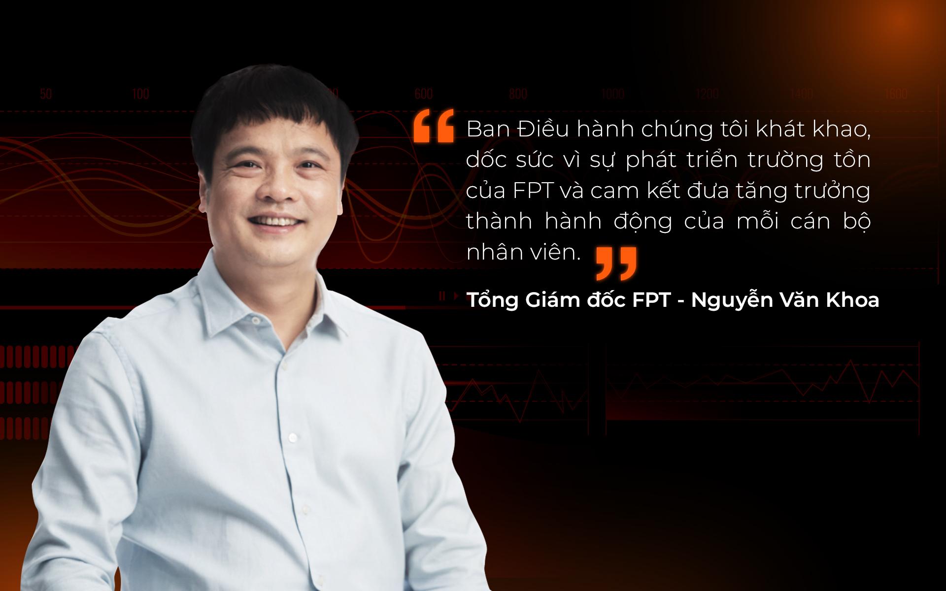 Dấu ấn quản trị của đội ngũ lãnh đạo trẻ FPT 1