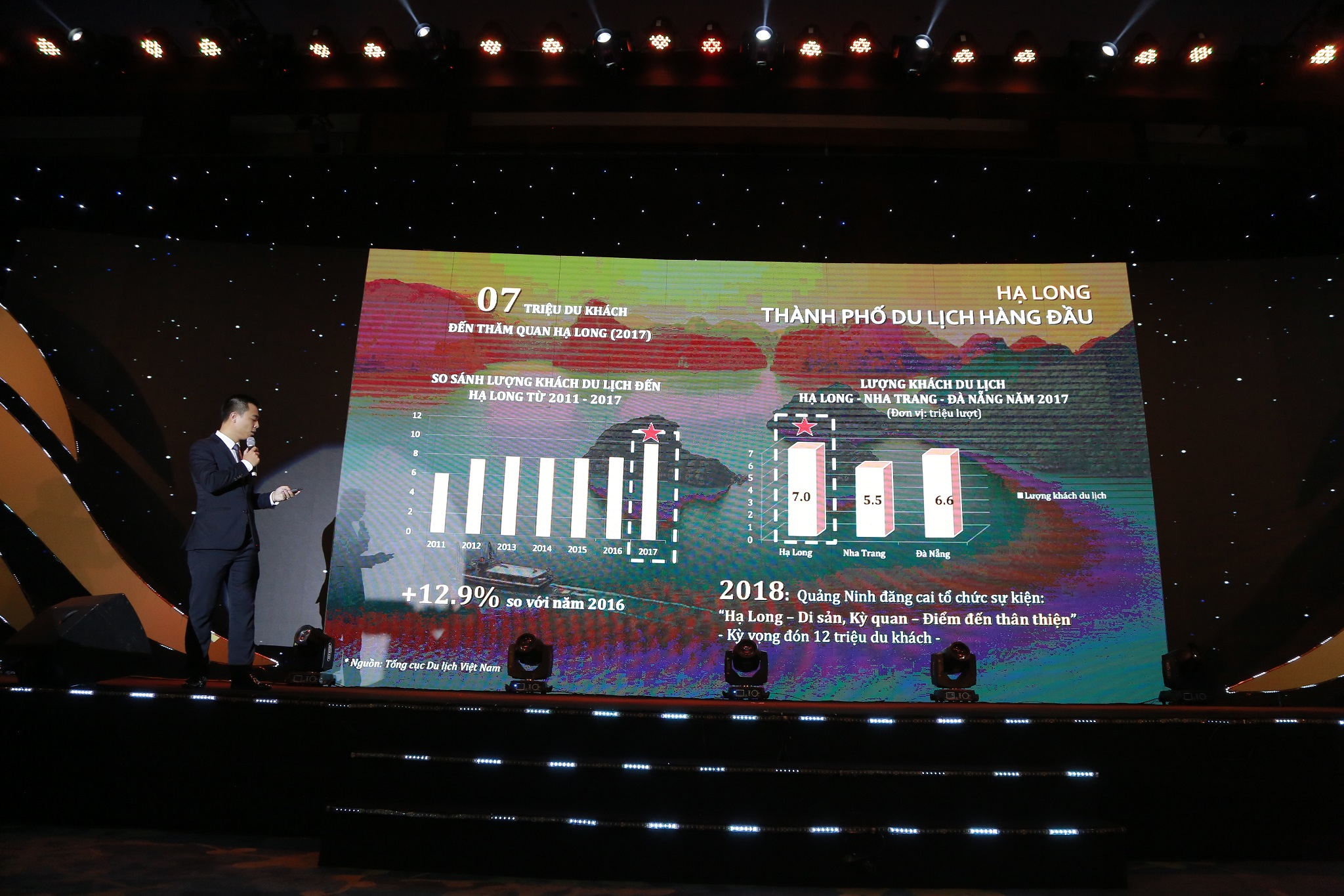 Chính thức mở bán dự án cao cấp Citadines Marina Halong 1