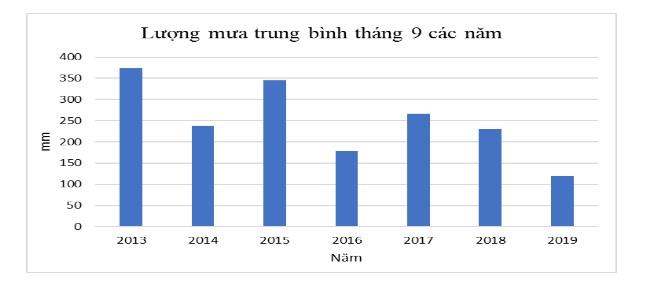 Tổng cục Môi trường lý giải về mức ô nhiễm không khí cao ở Hà Nội và TP.HCM 1