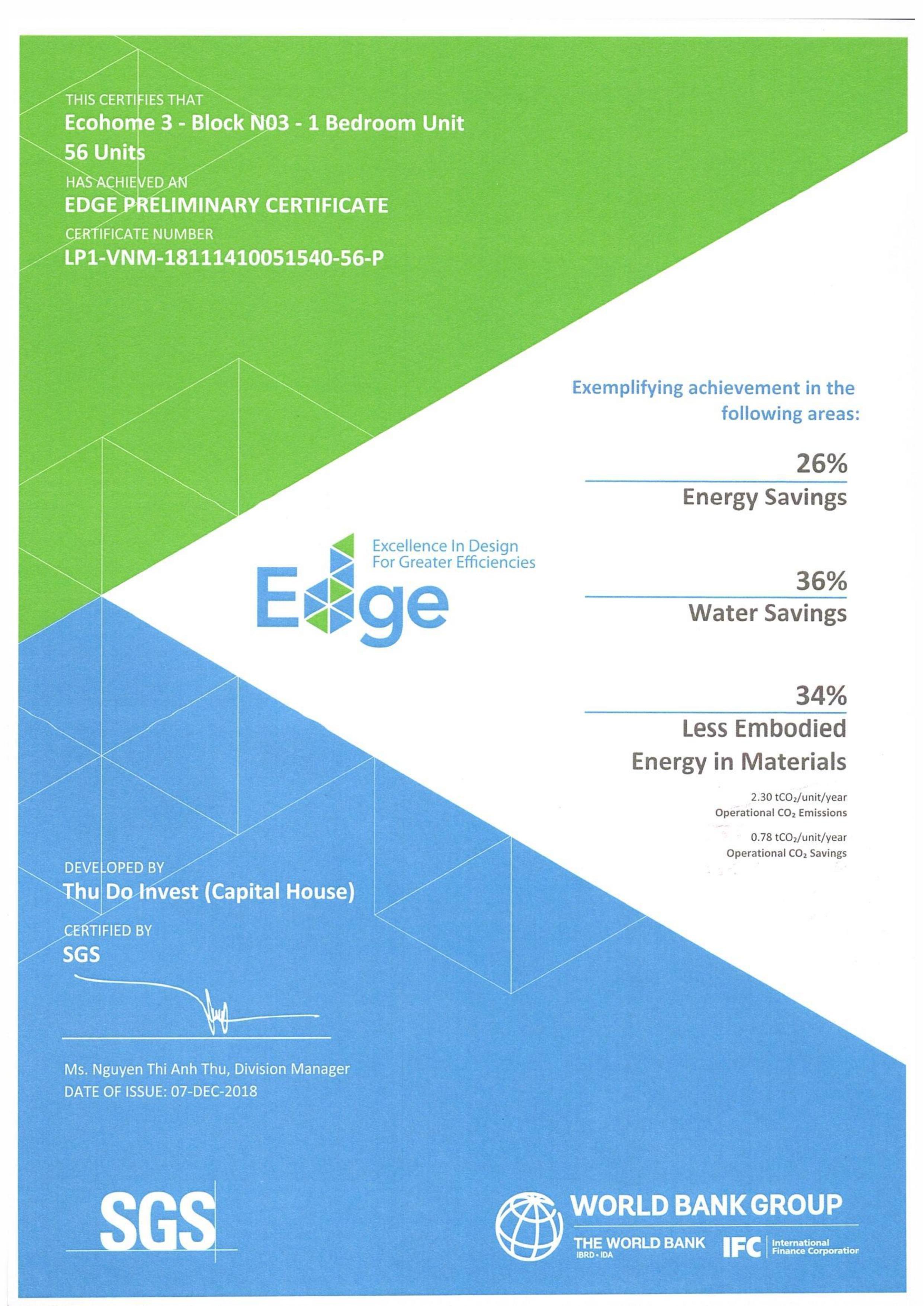 Có gì ở nhà ở xã hội đầu tiên đạt chứng chỉ xanh quốc tế EDGE?