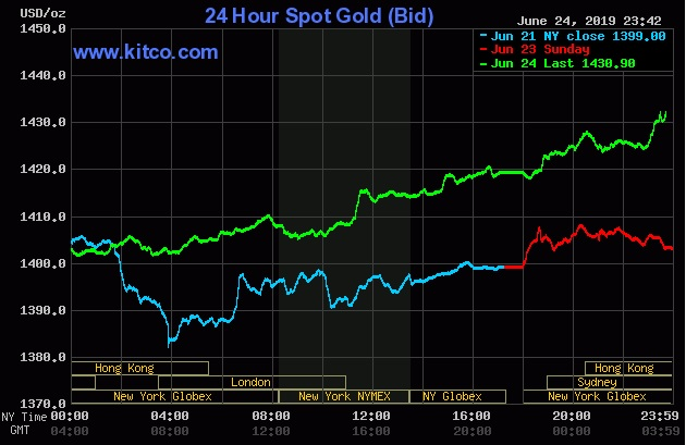 Ngân hàng trung ương, quỹ ETF gia tăng nắm giữ, giá vàng lập đỉnh mới