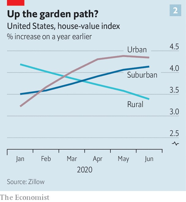 Ba yếu tố khiến giá bất động sản toàn cầu vẫn tiếp tục tăng bất chấp đại dịch 1