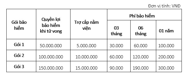 Sacombank triển khai sản phẩm bảo hiểm Anti Covid-19 1