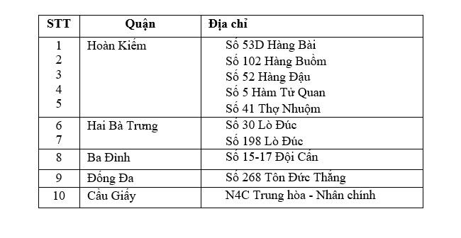 BRG mở thêm 10 cửa hàng Hapro Food tại Hà Nội 1