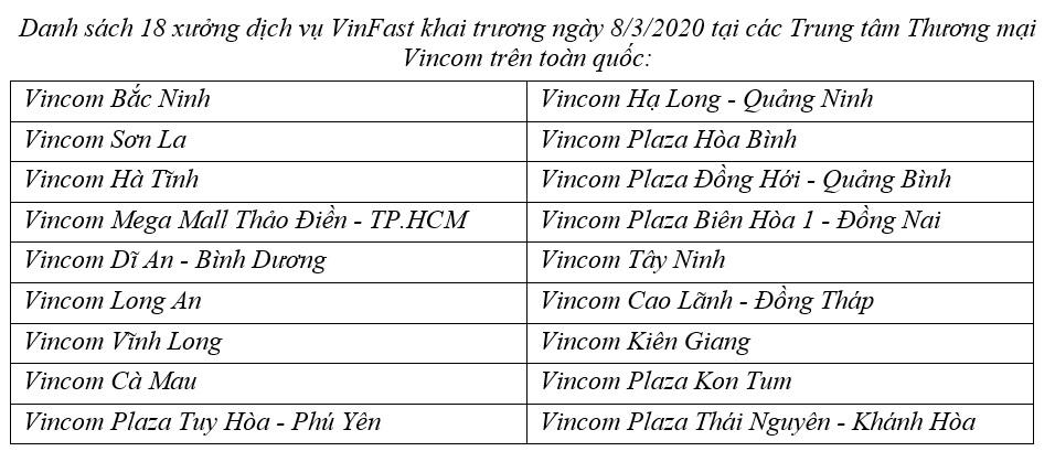 VinFast khai trương 18 xưởng dịch vụ trên toàn quốc 2