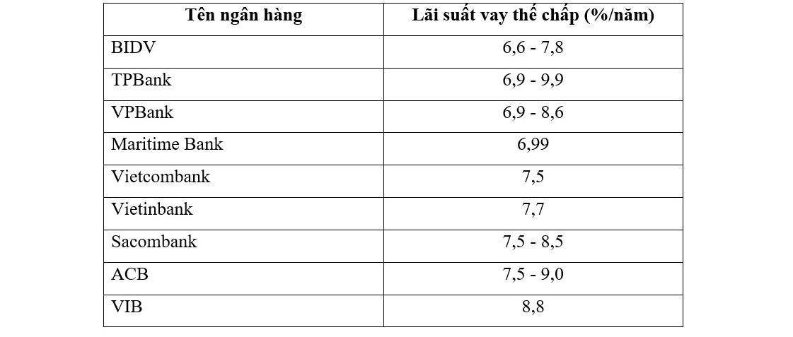 """PVcomBank giảm """"sốc"""" lãi suất cho vay chỉ từ 5%/năm"""
