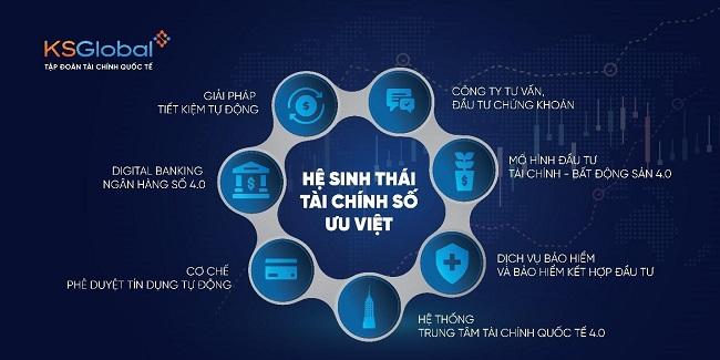 Tập đoàn nào gắn với 3 Financial Hub theo trục Bắc - Trung - Nam? 3