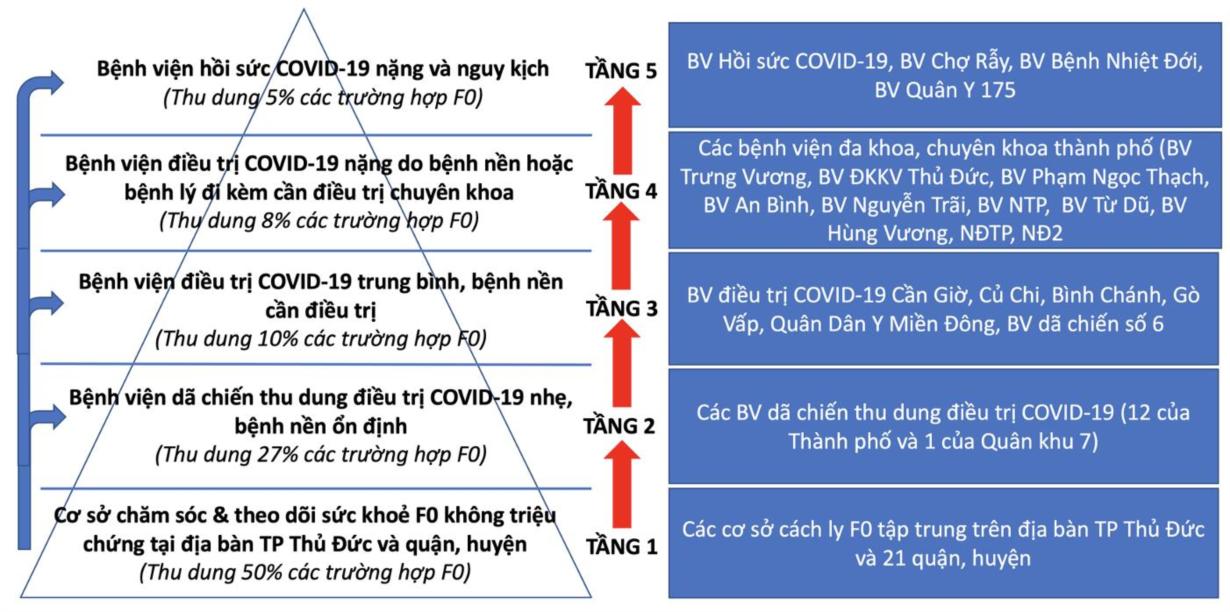 Tình hình giãn cách tại Hà Nội và 19 tỉnh thành phía Nam 2