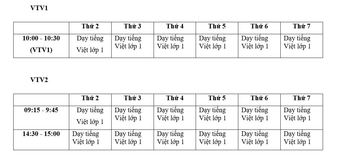 Lịch phát sóng bài giảng lớp 1 và 2 trên ba kênh truyền hình quốc gia