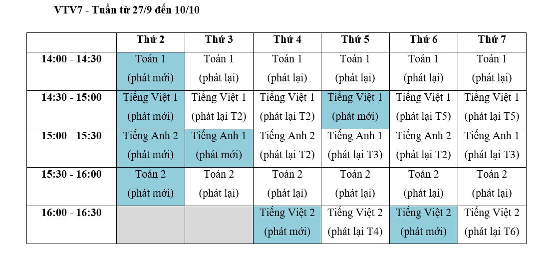 Lịch phát sóng bài giảng lớp 1 và 2 trên ba kênh truyền hình quốc gia 1