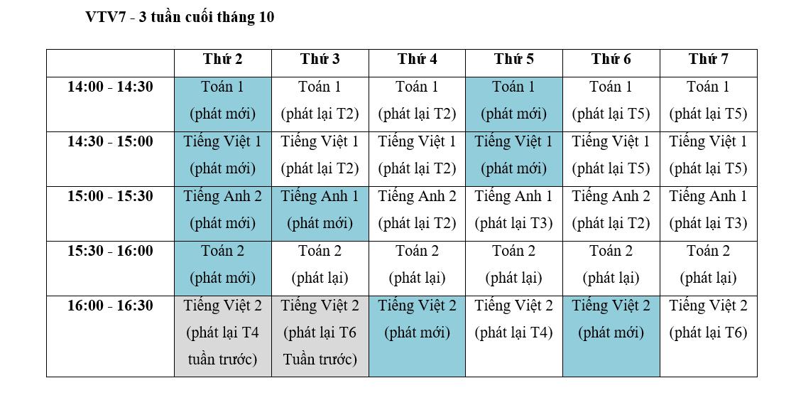 Lịch phát sóng bài giảng lớp 1 và 2 trên ba kênh truyền hình quốc gia 2