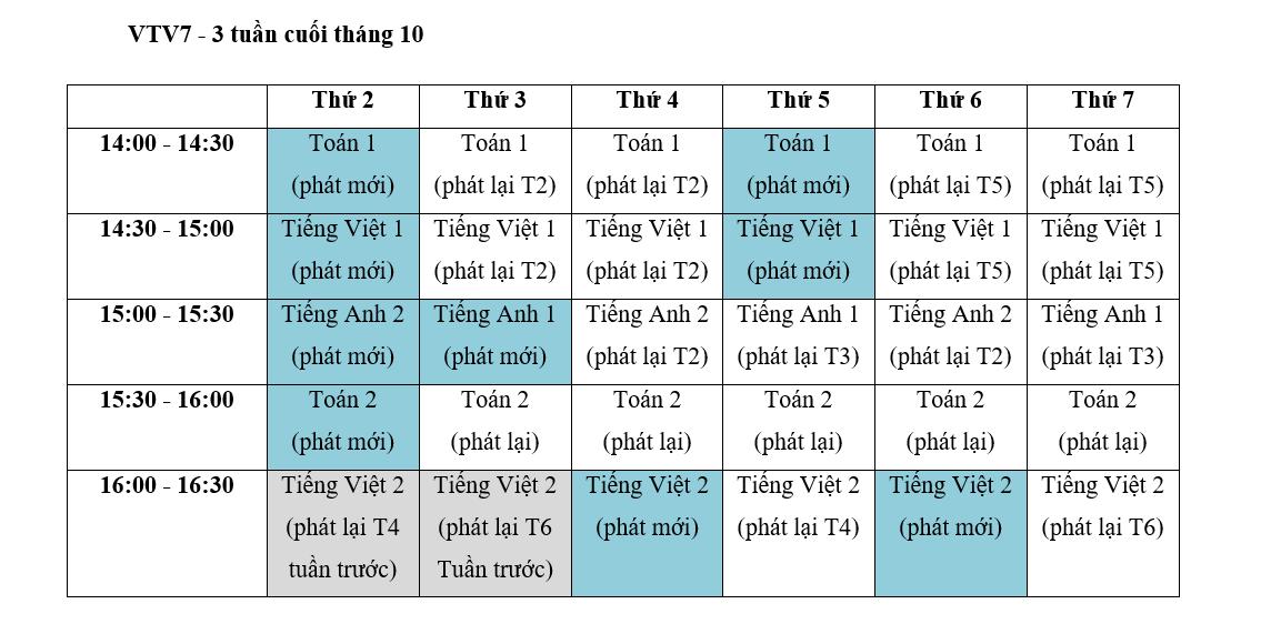 Lịch phát sóng bài giảng lớp 1 và 2 trên ba kênh truyền hình quốc gia 3