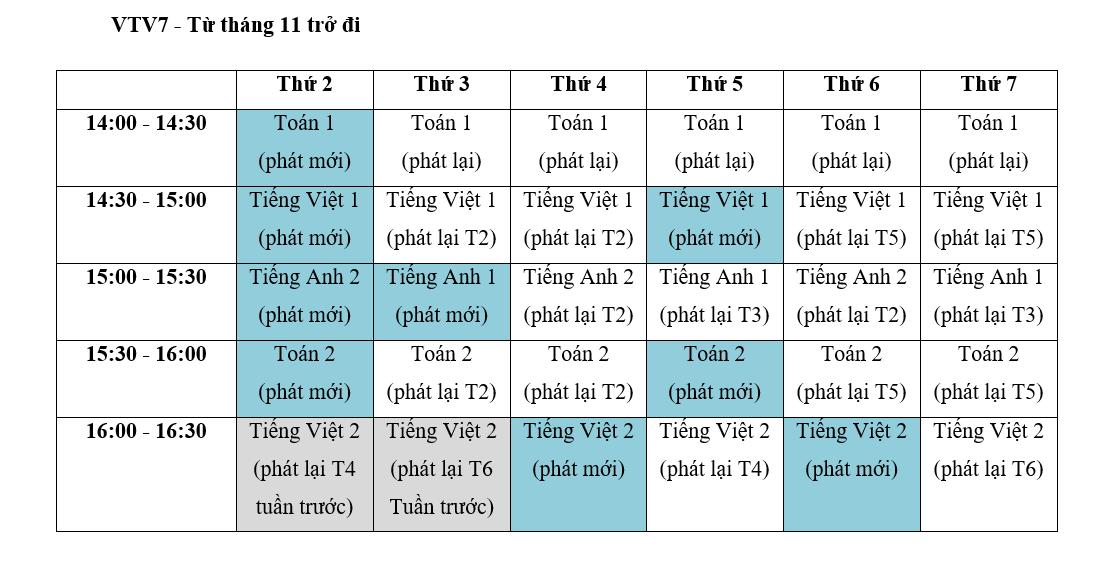 Lịch phát sóng bài giảng lớp 1 và 2 trên ba kênh truyền hình quốc gia 4