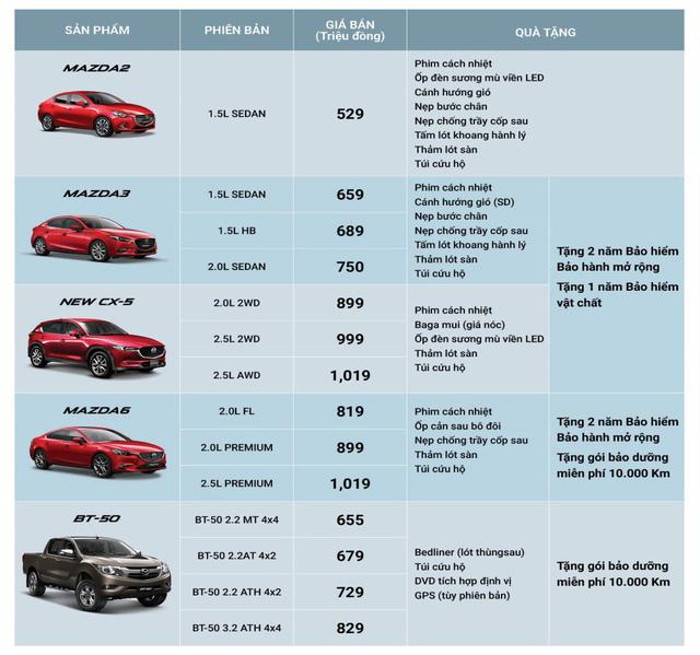 Mua Mazda CX-5 có cơ hội du lịch Nhật Bản
