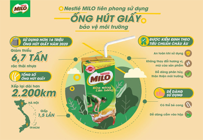 Lãnh đạo các tập đoàn FMCG hàng đầu nói gì về tái chế bao bì (Phần 3) 2