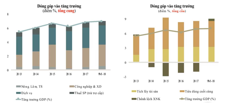 World Bank: Kinh tế Việt Nam có tốc độ vươn lên nhanh như đội tuyển bóng đá đang thể hiện