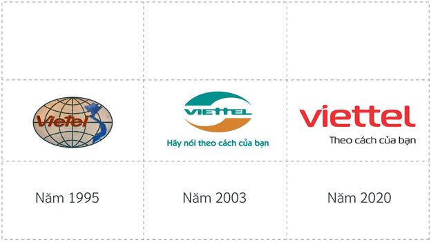 Vì sao logo của các thương hiệu nổi tiếng ngày càng đơn giản? 4