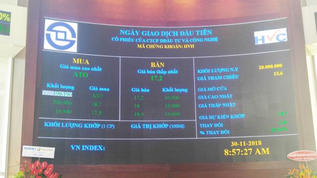 Thêm cổ phiếu 'lạ' gia nhập thị trường chứng khoán Việt Nam